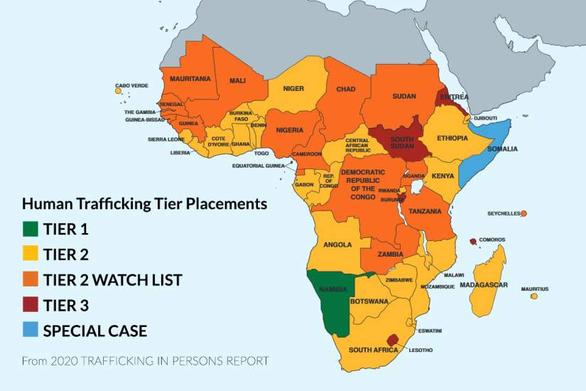 In the Trafficking in Persons (TIP) Report, each country is placed into of four tiers, as mandated by the Trafficking Victims Protection Act (TVPA). This placement is based not on the size of the country's trafficking problem but on the extent of governments' efforts to meet the TVPA's minimum standards for the elimination of human trafficking. The data above is derived from data provided by foreign governments and other sources and reviewed by the U.S. Department of State. (From 2020 TIP Report, Page 56.)