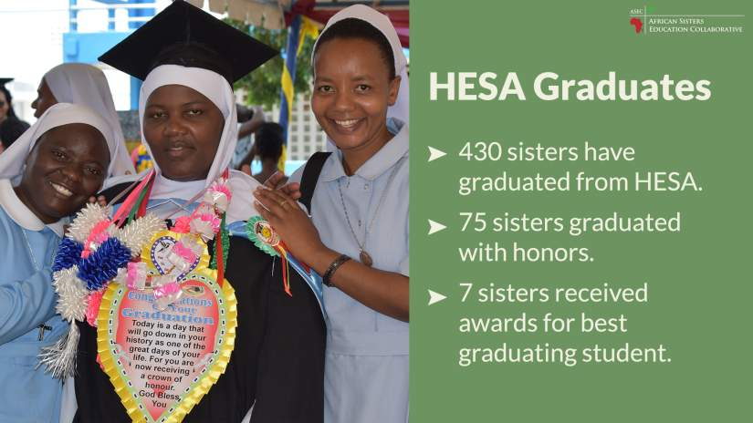 These academic achievements show the dedication of sisters inside and outside of the classroom. Every donation makes a difference.